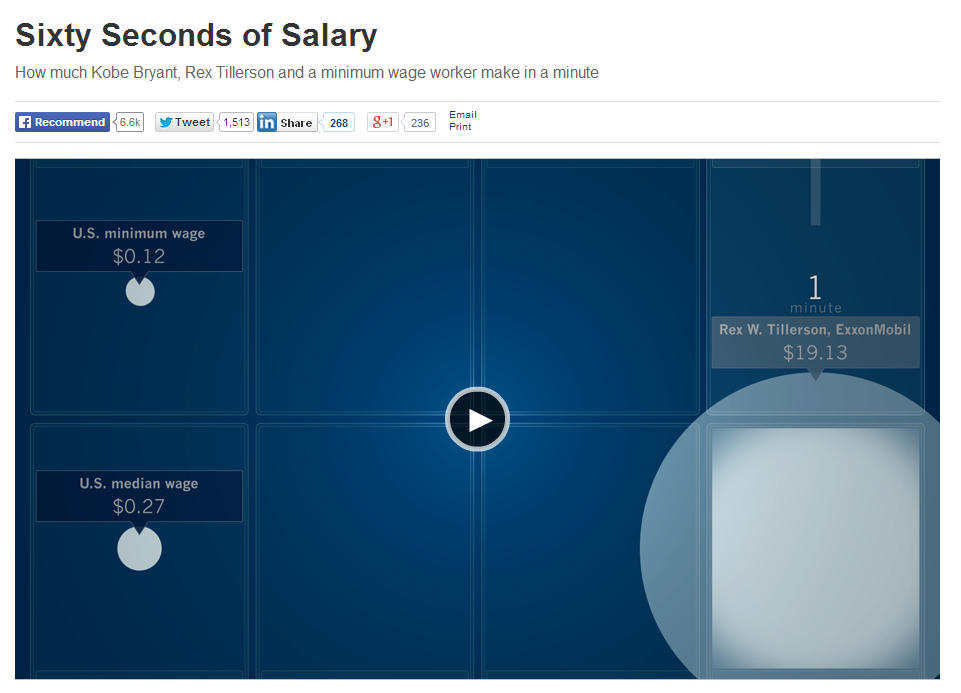 2014-01-22 19_01_06-Sixty Seconds of Salary - CNNMoney