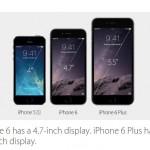 iPhone6, iPhone6 plus, Apple Watch がアップルから発表!Apple Payなど新機能!