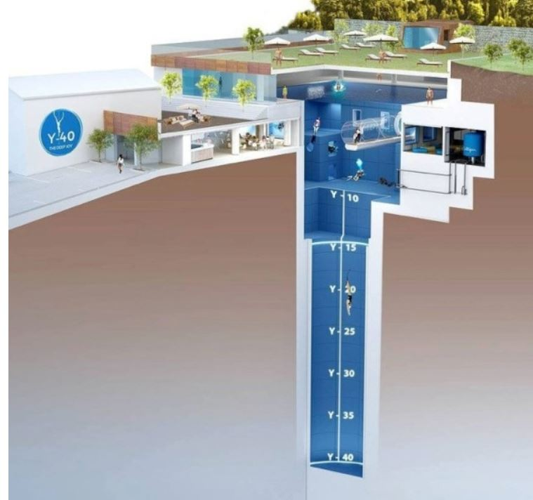 2014-09-18 10_07_06-World's Deepest Swimming Pool _ I New Idea Homepage