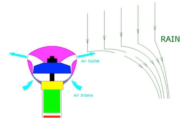2014-10-24 11_39_24-Air Umbrella _ I New Idea Homepage