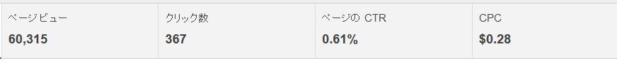 2015-03-04 11_29_07-Performance reports_ Google AdSense